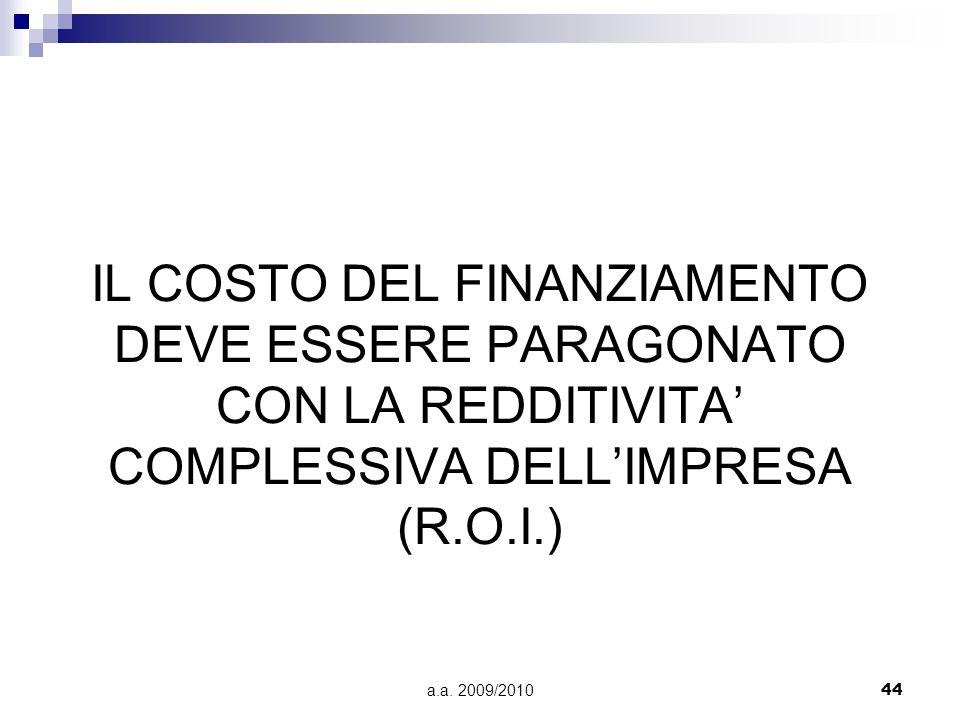 IL COSTO DEL FINANZIAMENTO DEVE ESSERE PARAGONATO CON LA REDDITIVITA' COMPLESSIVA DELL'IMPRESA (R.O.I.)
