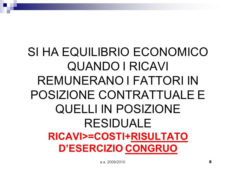 SI HA EQUILIBRIO ECONOMICO QUANDO I RICAVI REMUNERANO I FATTORI IN POSIZIONE CONTRATTUALE E QUELLI IN POSIZIONE RESIDUALE RICAVI>=COSTI+RISULTATO D'ESERCIZIO CONGRUO