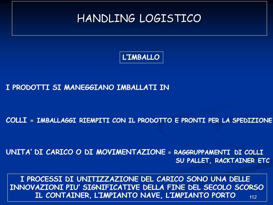 HANDLING LOGISTICO L'IMBALLO I PRODOTTI SI MANEGGIANO IMBALLATI IN