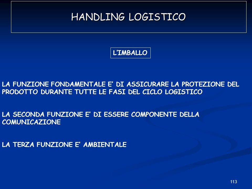 HANDLING LOGISTICO L'IMBALLO