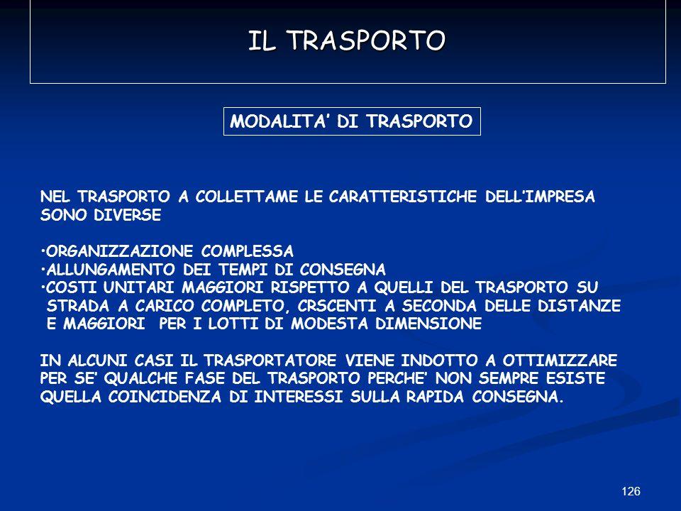 IL TRASPORTO MODALITA' DI TRASPORTO