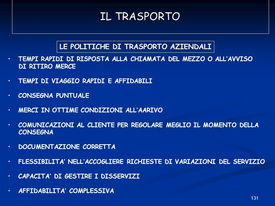 IL TRASPORTO LE POLITICHE DI TRASPORTO AZIENDALI