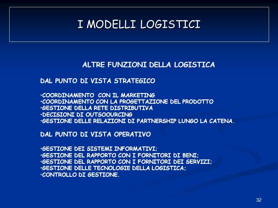 I MODELLI LOGISTICI ALTRE FUNZIONI DELLA LOGISTICA