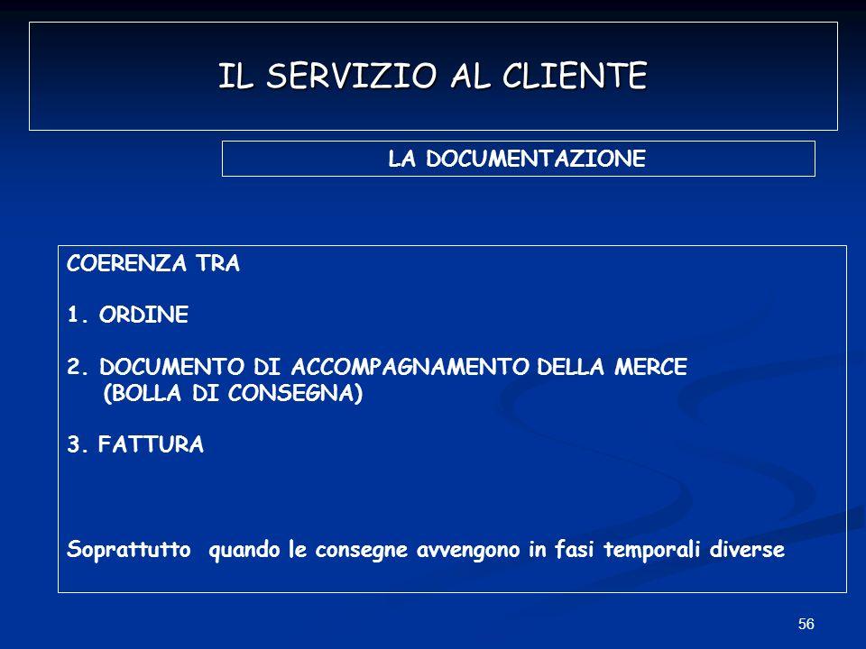 IL SERVIZIO AL CLIENTE LA DOCUMENTAZIONE COERENZA TRA ORDINE