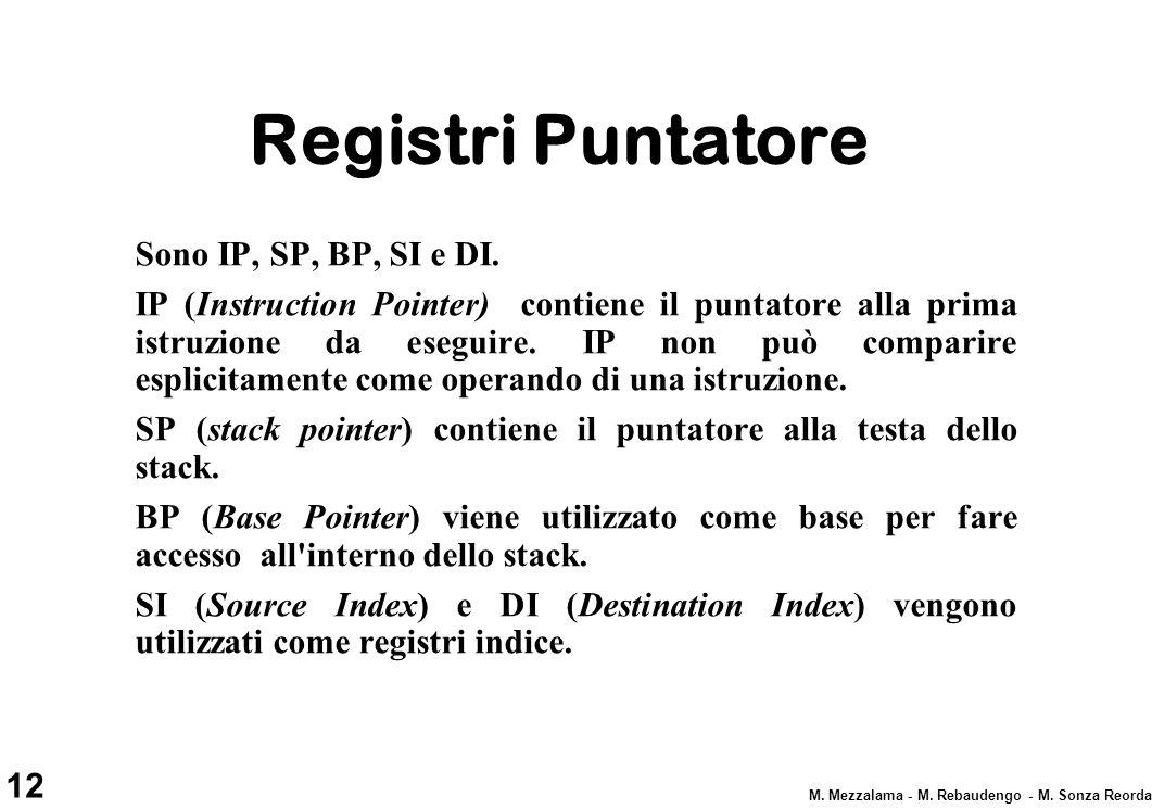 Registri Puntatore Sono IP, SP, BP, SI e DI.