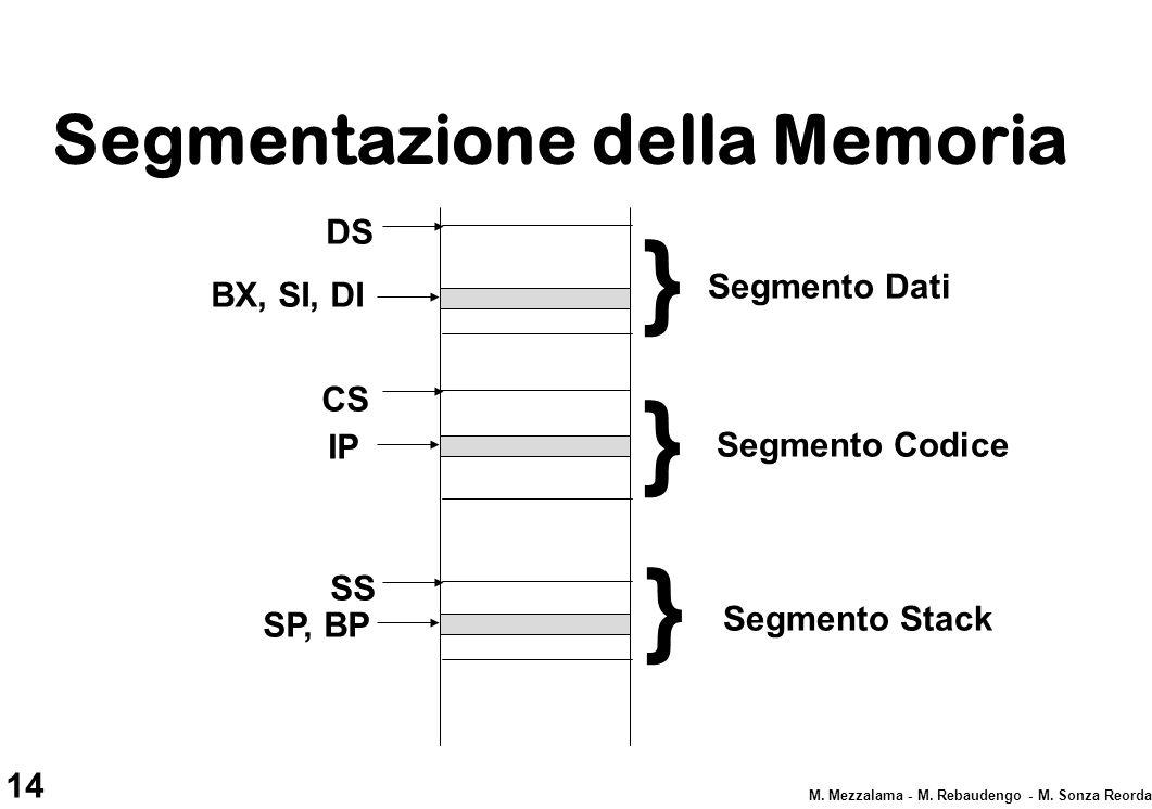 Segmentazione della Memoria