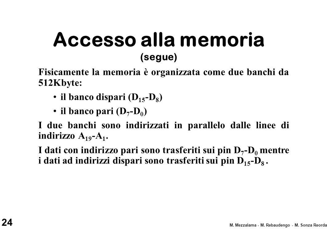 Accesso alla memoria (segue)