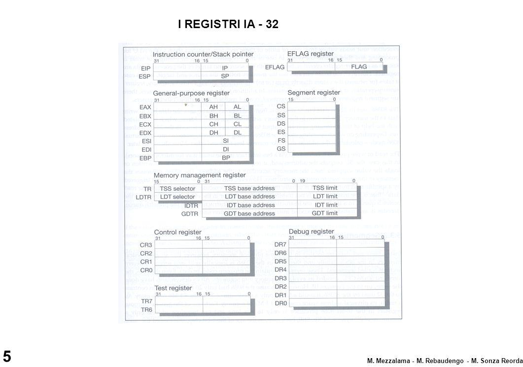 I REGISTRI IA - 32