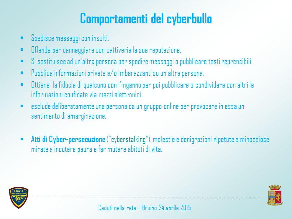 Comportamenti del cyberbullo