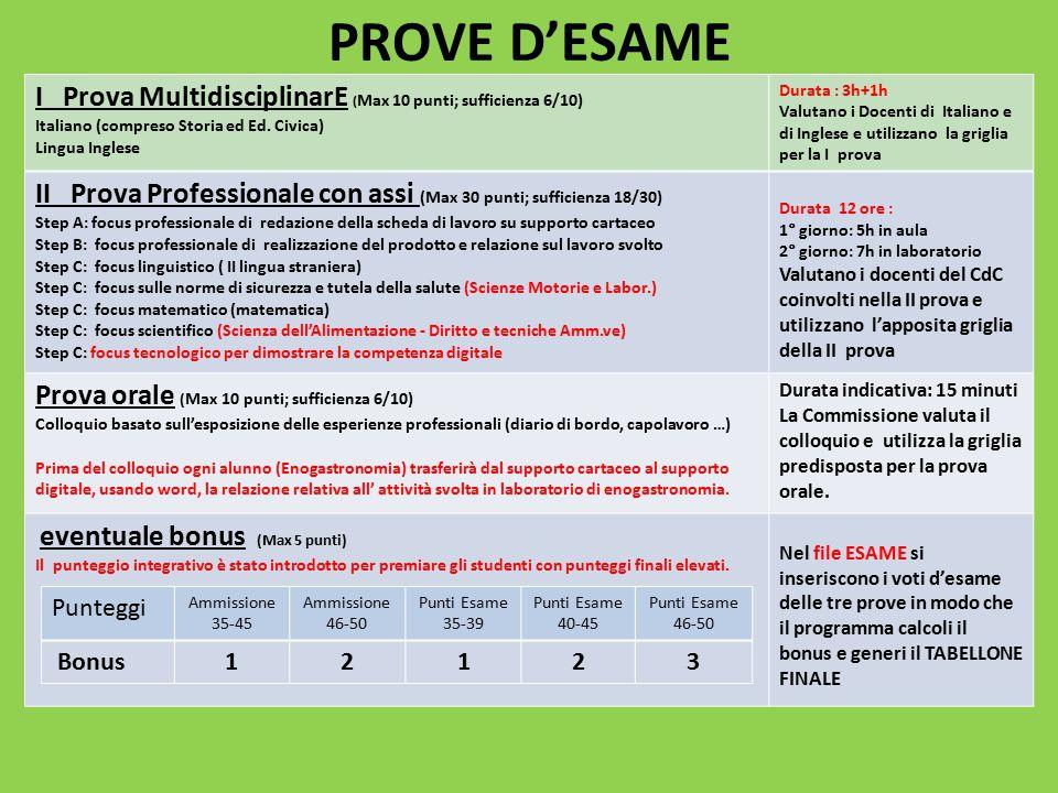 2 PROVE D'ESAME. I Prova MultidisciplinarE (Max 10 punti; sufficienza 6/10) Italiano (compreso Storia ed Ed. Civica)