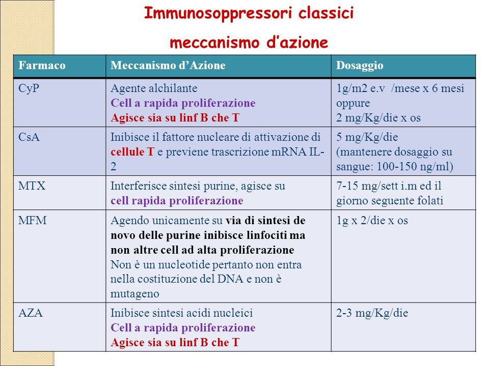 Immunosoppressori classici