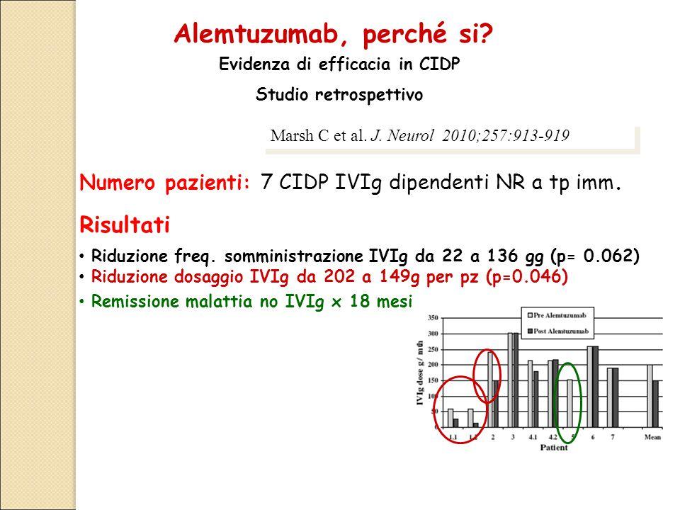 Evidenza di efficacia in CIDP