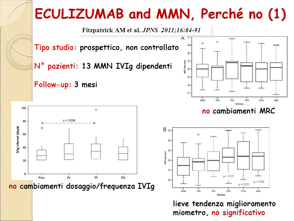 ECULIZUMAB and MMN, Perché no (1)