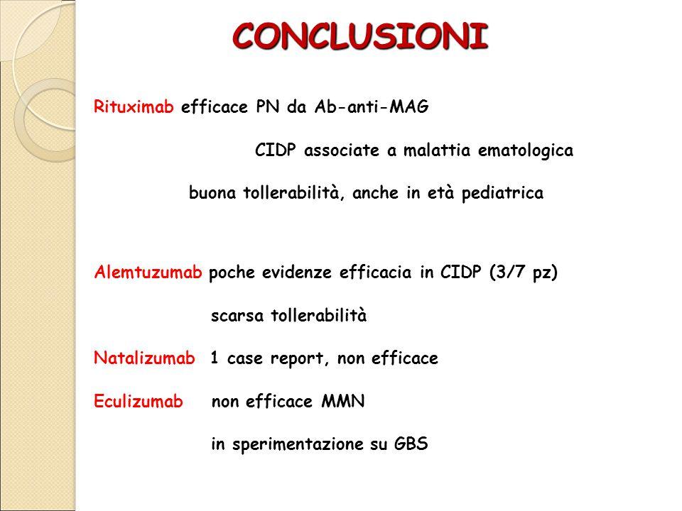 CONCLUSIONI Rituximab efficace PN da Ab-anti-MAG