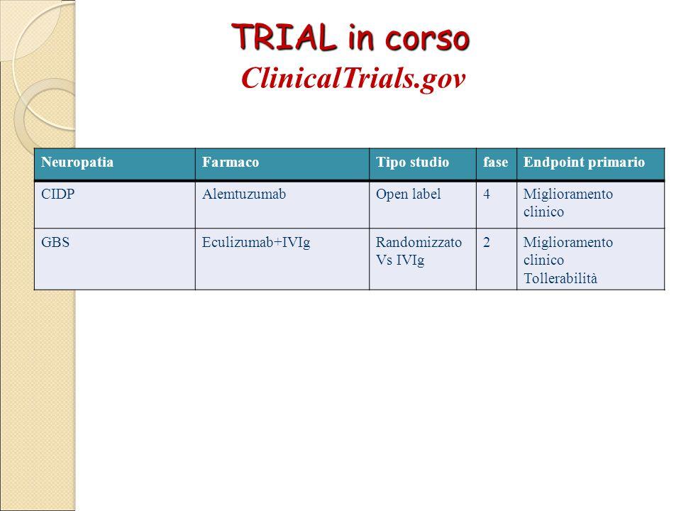 TRIAL in corso ClinicalTrials.gov Neuropatia Farmaco Tipo studio fase