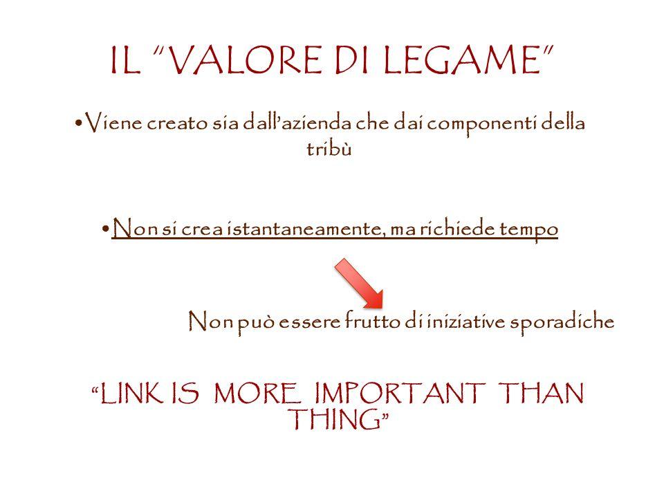 IL VALORE DI LEGAME Viene creato sia dall'azienda che dai componenti della tribù. Non si crea istantaneamente, ma richiede tempo.