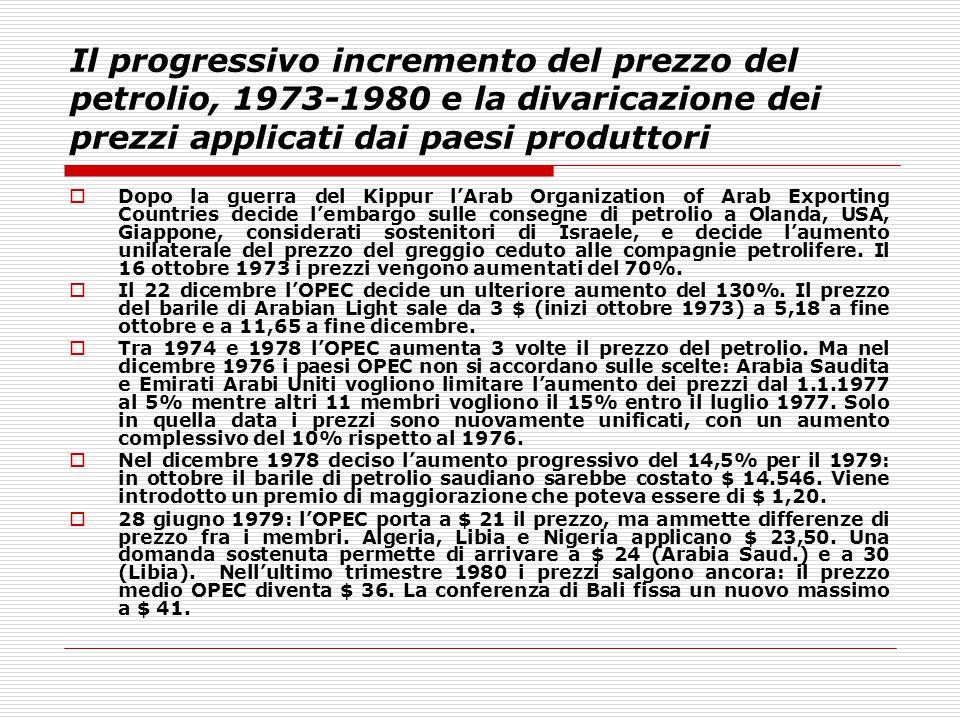 Il progressivo incremento del prezzo del petrolio, 1973-1980 e la divaricazione dei prezzi applicati dai paesi produttori