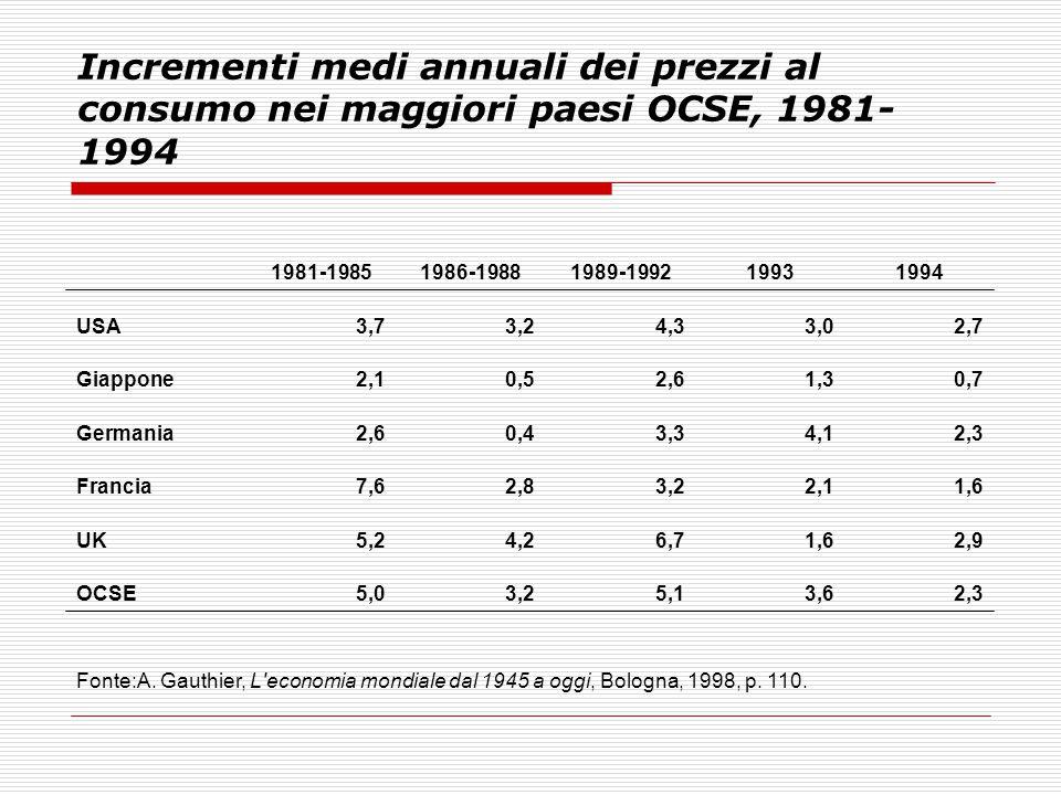 Incrementi medi annuali dei prezzi al consumo nei maggiori paesi OCSE, 1981-1994