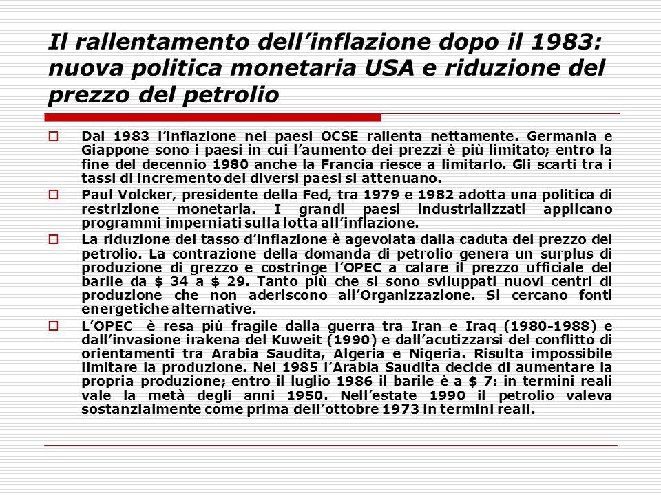 Il rallentamento dell'inflazione dopo il 1983: nuova politica monetaria USA e riduzione del prezzo del petrolio