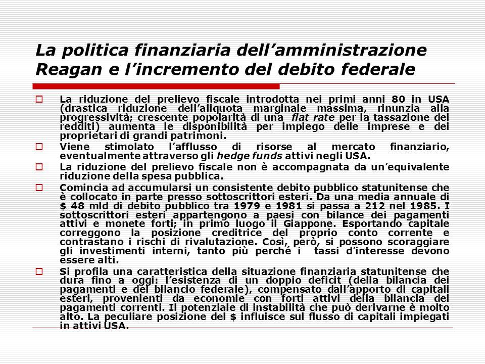 La politica finanziaria dell'amministrazione Reagan e l'incremento del debito federale