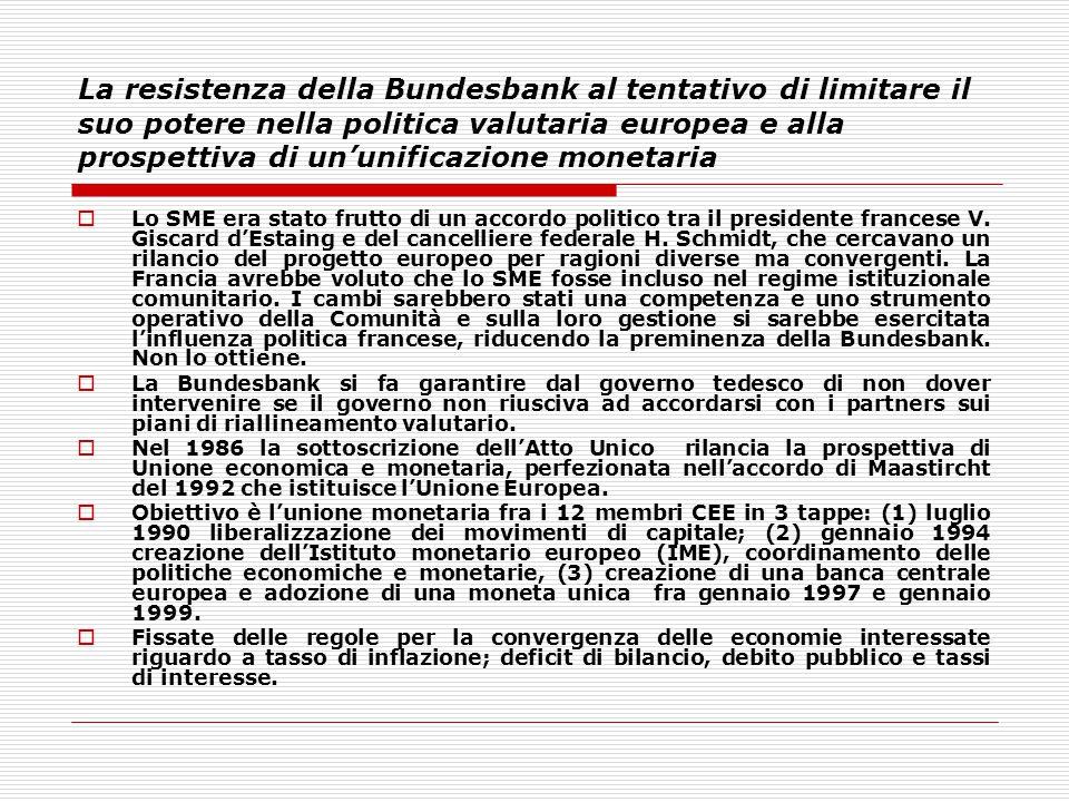 La resistenza della Bundesbank al tentativo di limitare il suo potere nella politica valutaria europea e alla prospettiva di un'unificazione monetaria