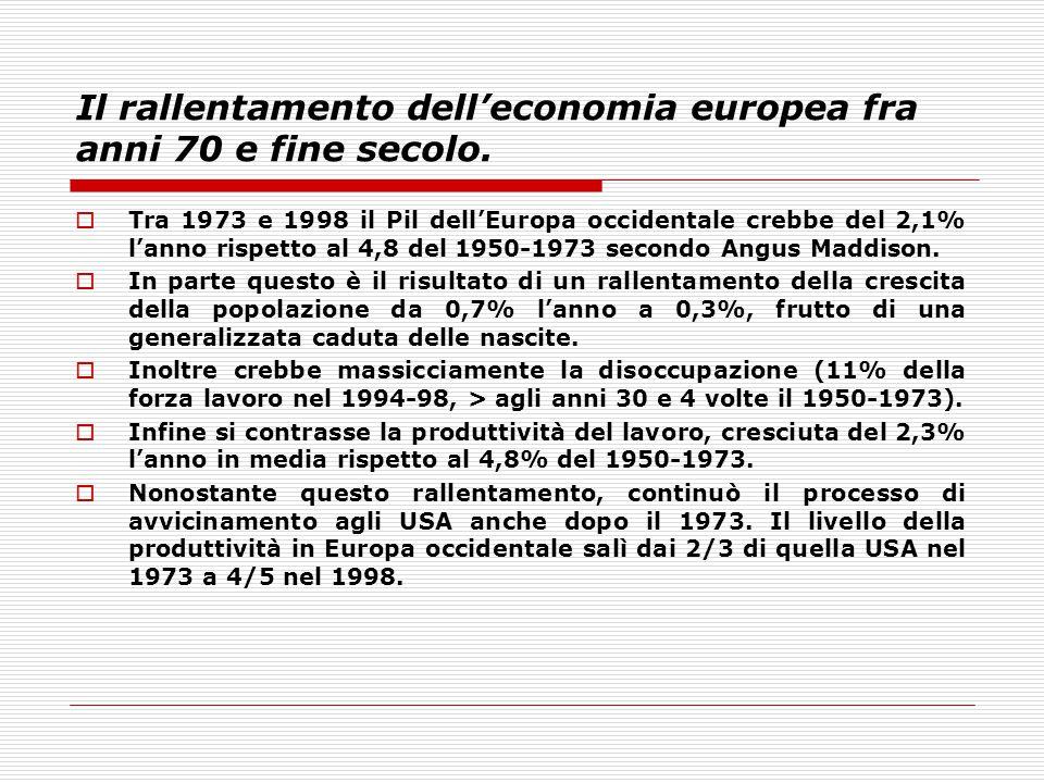Il rallentamento dell'economia europea fra anni 70 e fine secolo.