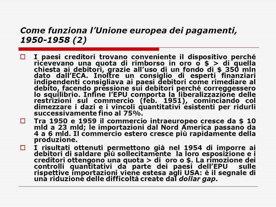 Come funziona l'Unione europea dei pagamenti, 1950-1958 (2)