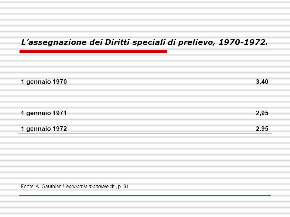 L'assegnazione dei Diritti speciali di prelievo, 1970-1972.