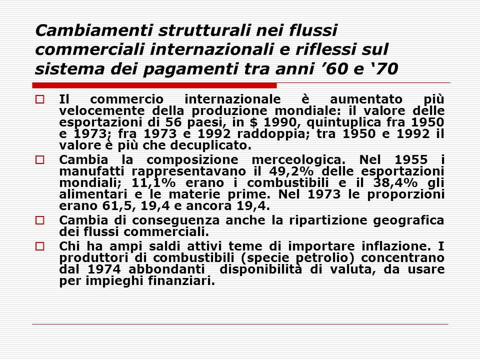 Cambiamenti strutturali nei flussi commerciali internazionali e riflessi sul sistema dei pagamenti tra anni '60 e '70
