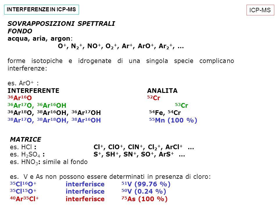 O+, N2+, NO+, O2+, Ar+, ArO+, Ar2+, …