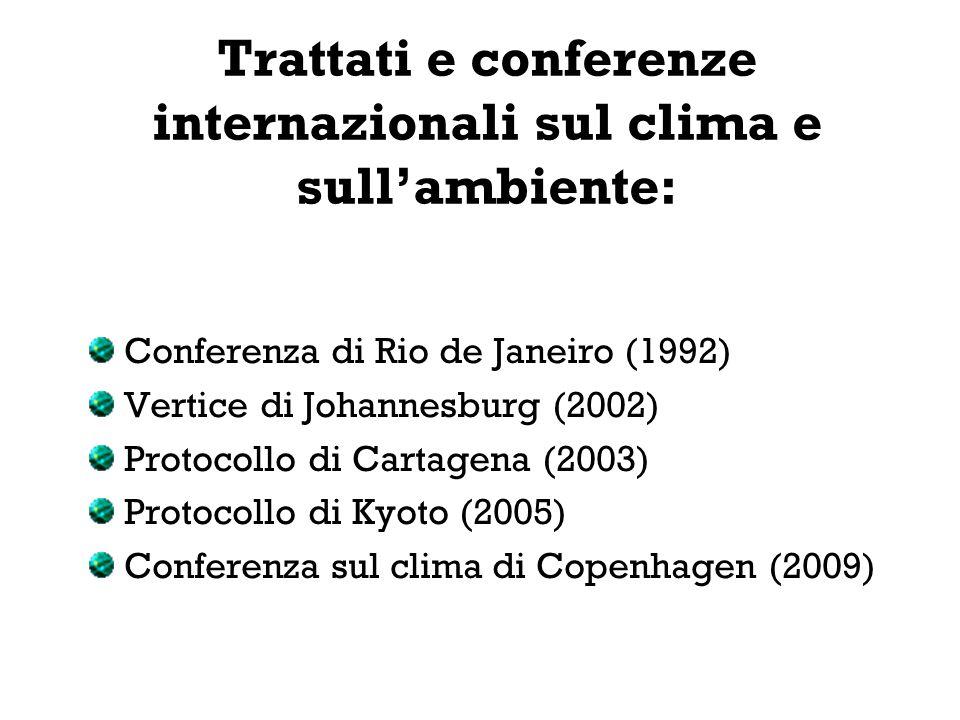 Trattati e conferenze internazionali sul clima e sull'ambiente: