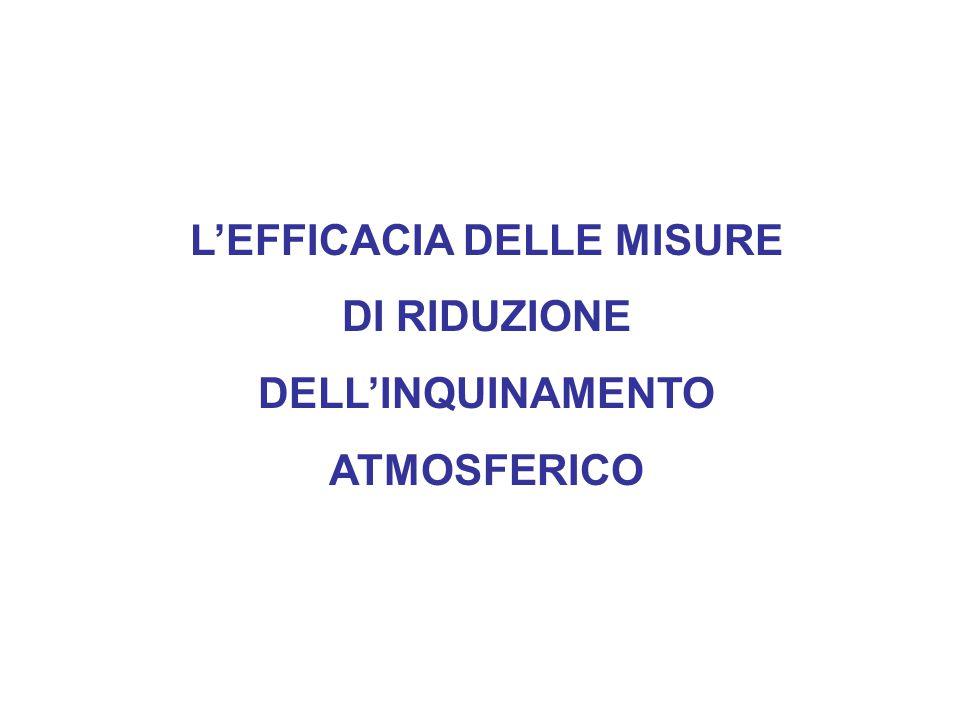 L'EFFICACIA DELLE MISURE DI RIDUZIONE DELL'INQUINAMENTO ATMOSFERICO
