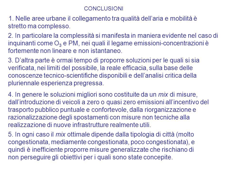 CONCLUSIONI 1. Nelle aree urbane il collegamento tra qualità dell'aria e mobilità è stretto ma complesso.