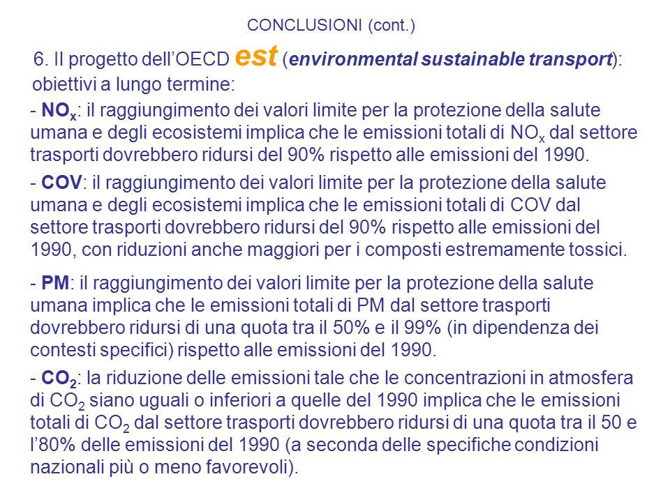 CONCLUSIONI (cont.) 6. Il progetto dell'OECD est (environmental sustainable transport): obiettivi a lungo termine: