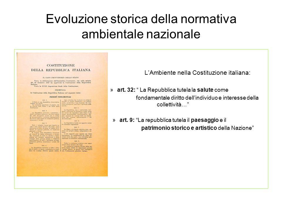 Evoluzione storica della normativa ambientale nazionale