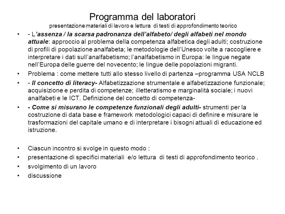 Programma del laboratori presentazione materiali di lavoro e lettura di testi di approfondimento teorico