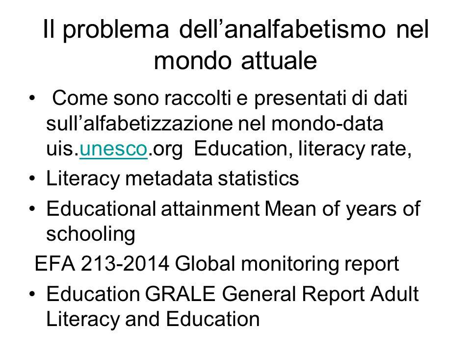 Il problema dell'analfabetismo nel mondo attuale