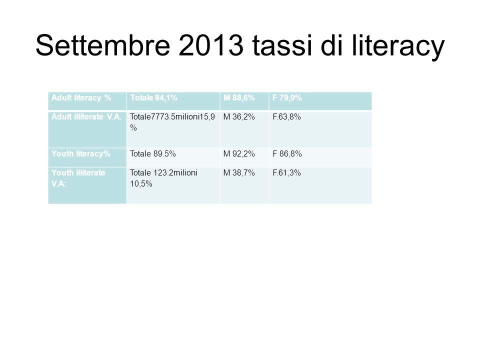 Settembre 2013 tassi di literacy