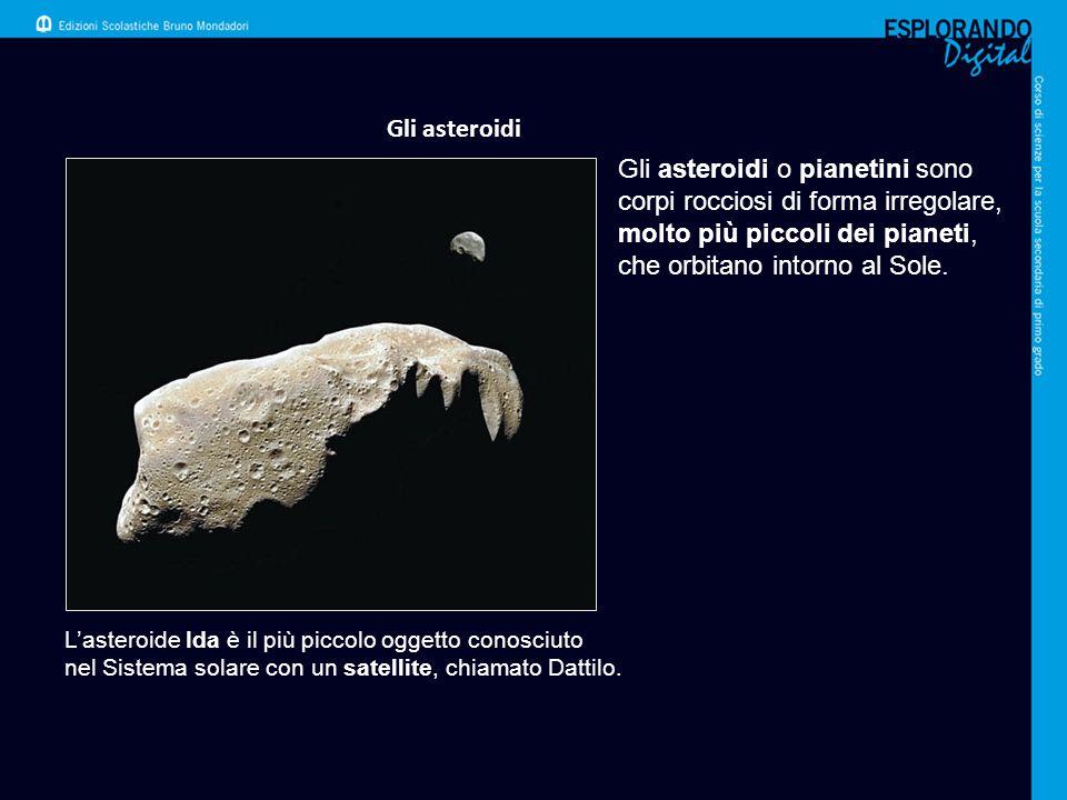 Gli asteroidi Gli asteroidi o pianetini sono corpi rocciosi di forma irregolare, molto più piccoli dei pianeti, che orbitano intorno al Sole.