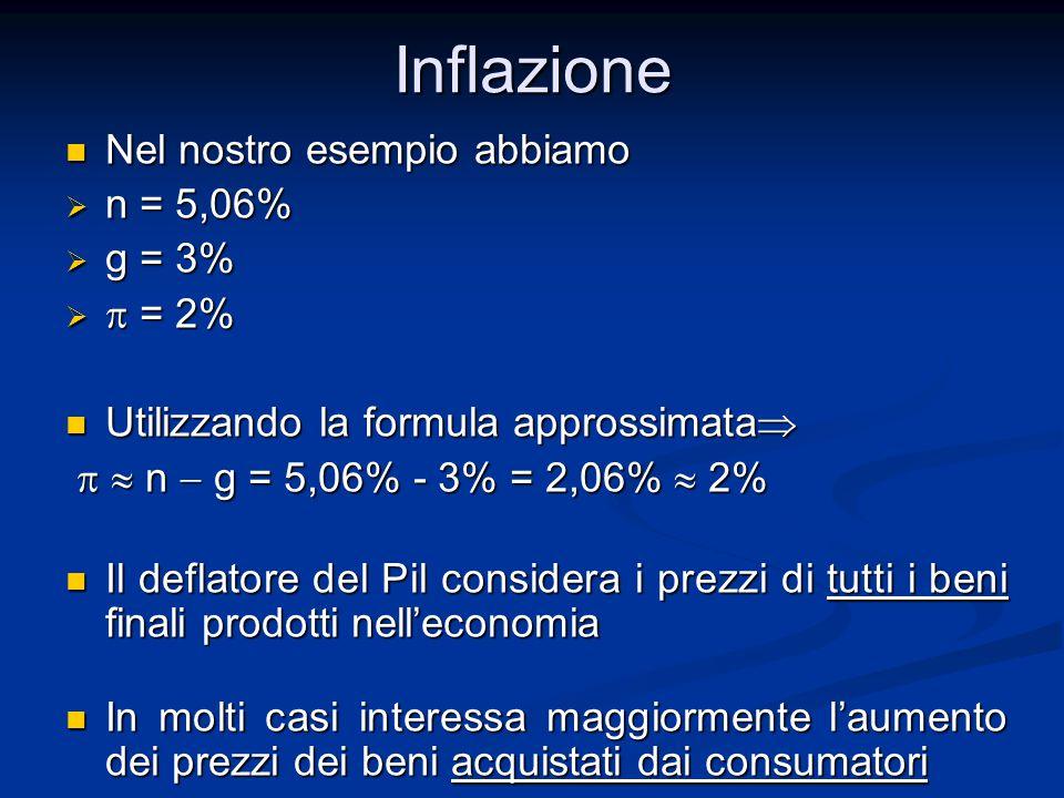 Inflazione Nel nostro esempio abbiamo n = 5,06% g = 3% p = 2%