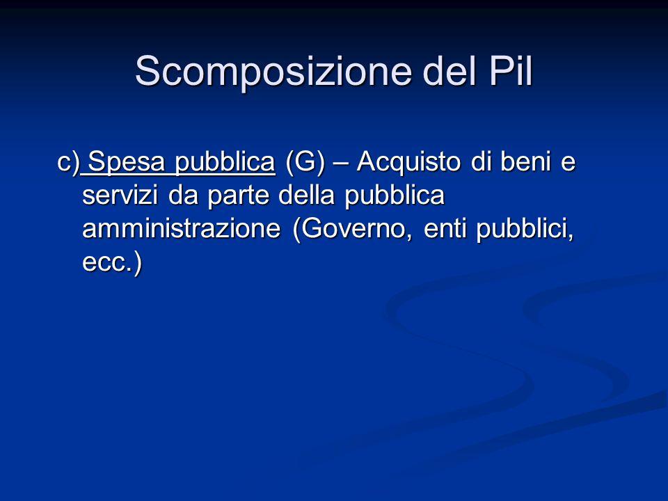 Scomposizione del Pil c) Spesa pubblica (G) – Acquisto di beni e servizi da parte della pubblica amministrazione (Governo, enti pubblici, ecc.)