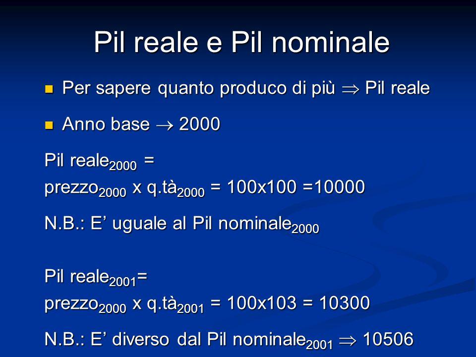 Pil reale e Pil nominale