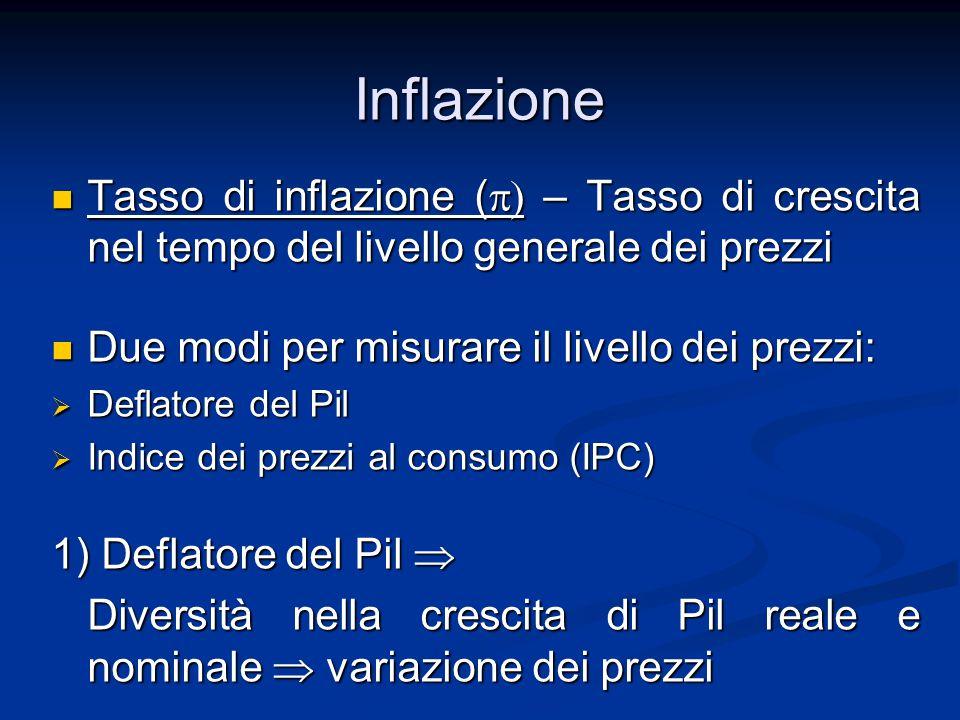 Inflazione Tasso di inflazione (p) – Tasso di crescita nel tempo del livello generale dei prezzi. Due modi per misurare il livello dei prezzi: