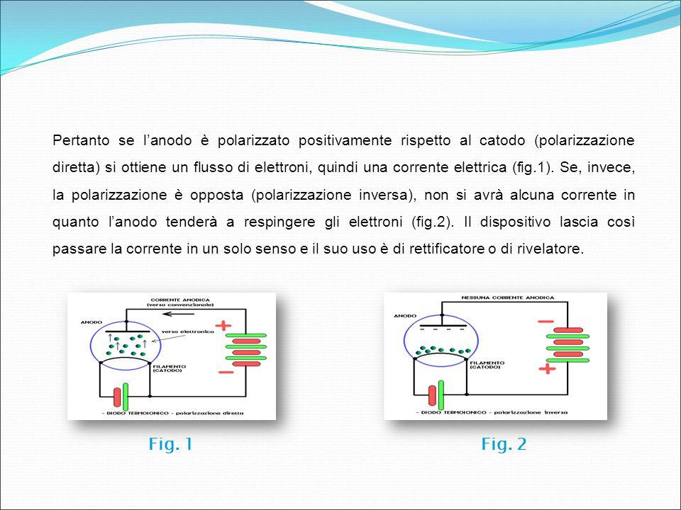 Pertanto se l'anodo è polarizzato positivamente rispetto al catodo (polarizzazione diretta) si ottiene un flusso di elettroni, quindi una corrente elettrica (fig.1). Se, invece, la polarizzazione è opposta (polarizzazione inversa), non si avrà alcuna corrente in quanto l'anodo tenderà a respingere gli elettroni (fig.2). Il dispositivo lascia così passare la corrente in un solo senso e il suo uso è di rettificatore o di rivelatore.