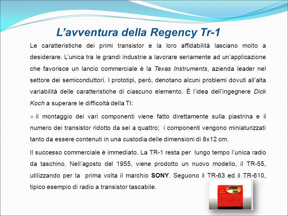L'avventura della Regency Tr-1