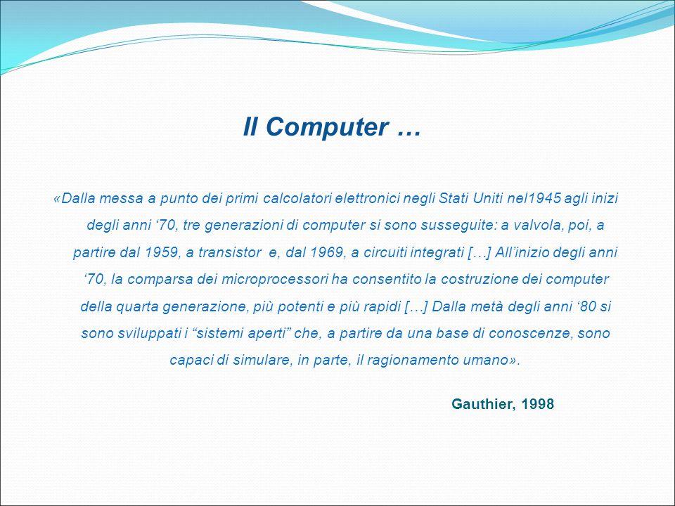 Il Computer …
