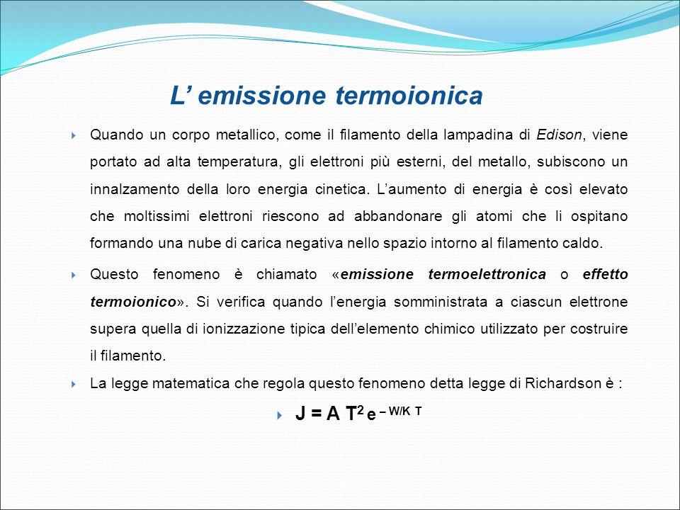 L' emissione termoionica