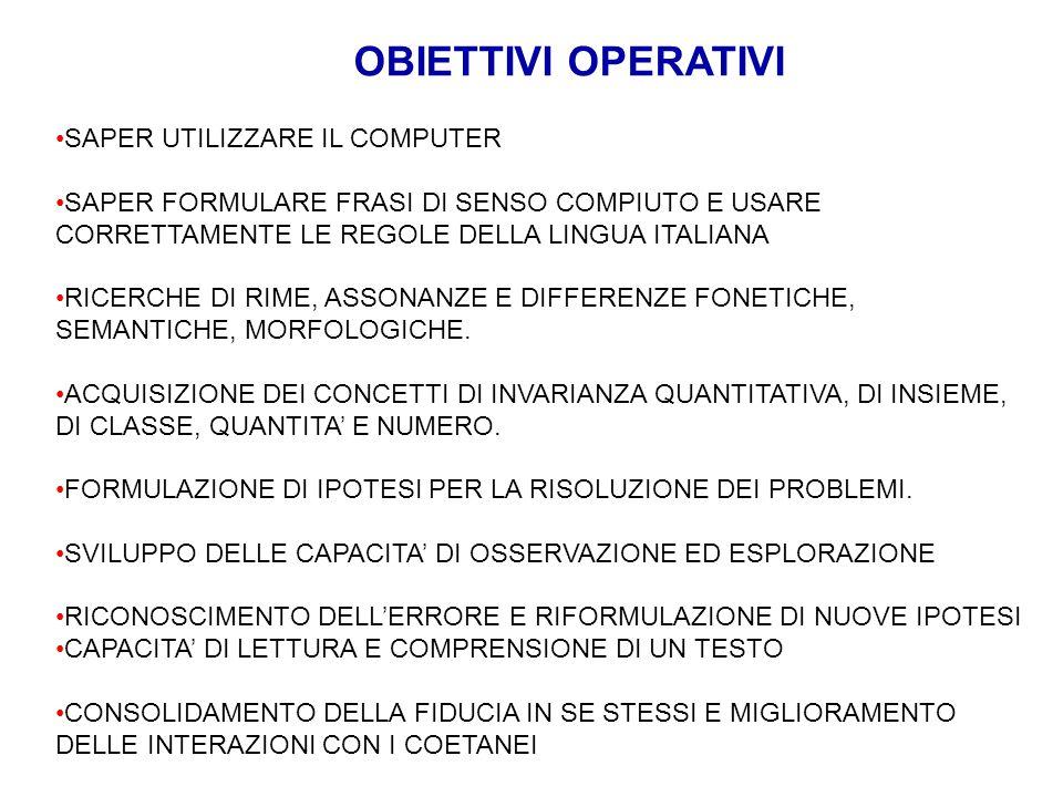 OBIETTIVI OPERATIVI SAPER UTILIZZARE IL COMPUTER