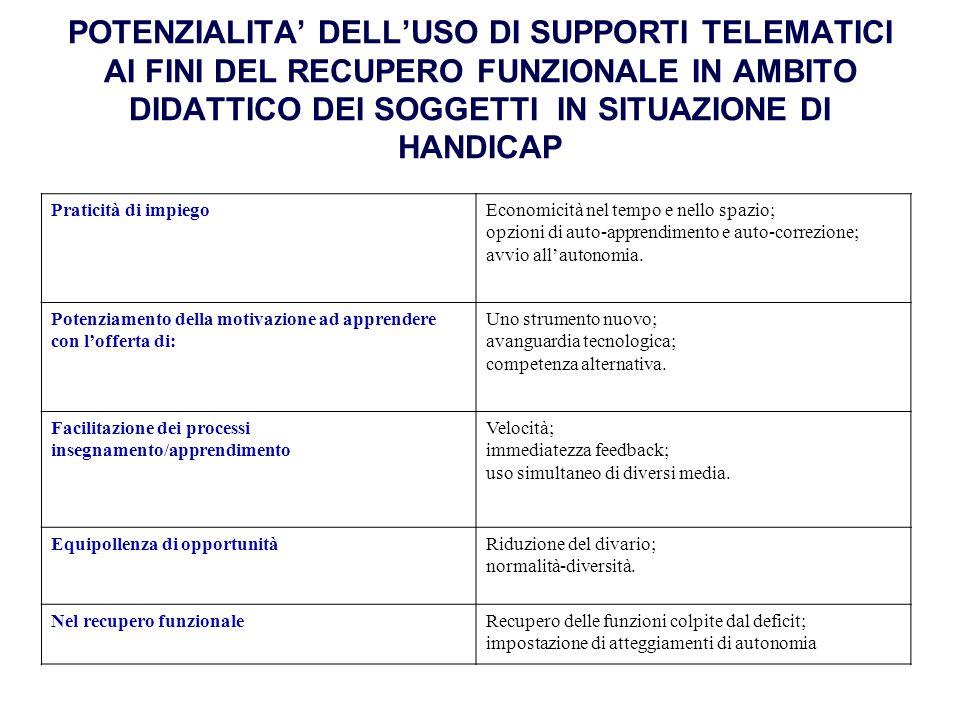 POTENZIALITA' DELL'USO DI SUPPORTI TELEMATICI AI FINI DEL RECUPERO FUNZIONALE IN AMBITO DIDATTICO DEI SOGGETTI IN SITUAZIONE DI HANDICAP