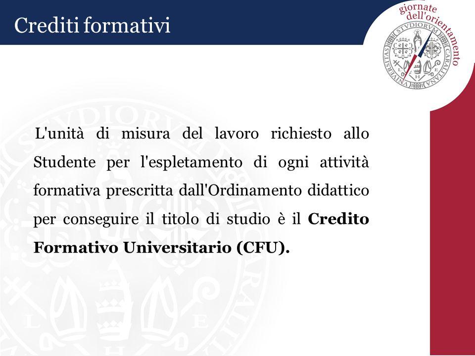 Crediti formativi